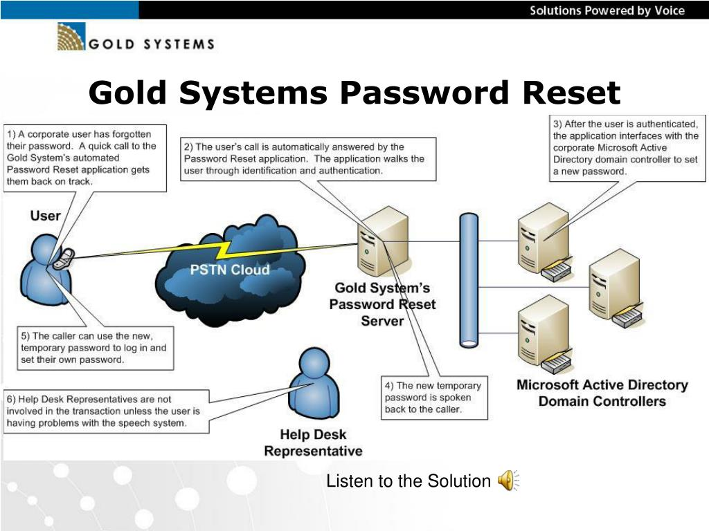 Gold Systems Password Reset