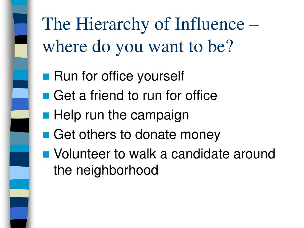 The Hierarchy of Influence – where do you want to be?