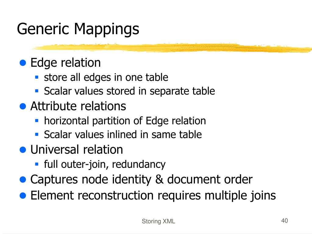 Generic Mappings