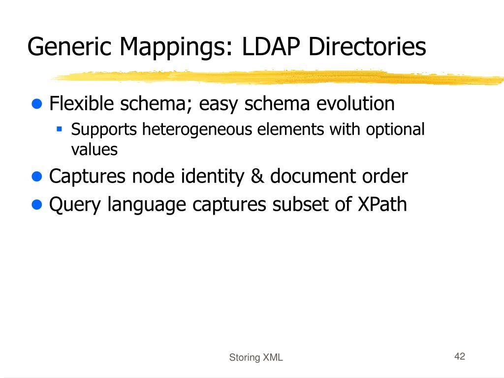 Generic Mappings: LDAP Directories