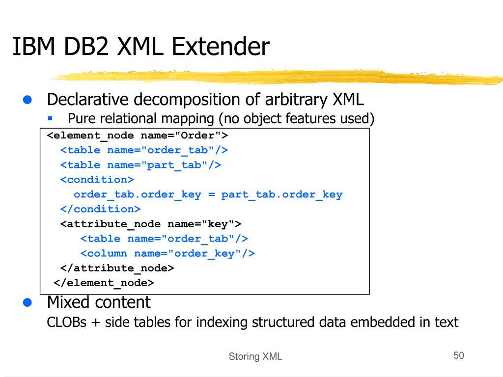 IBM DB2 XML Extender