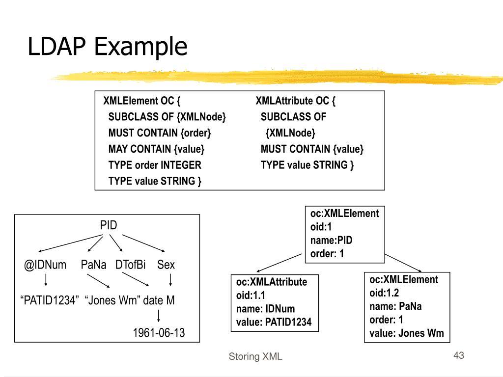LDAP Example