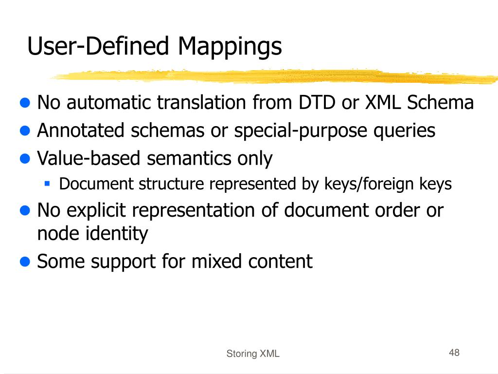 User-Defined Mappings