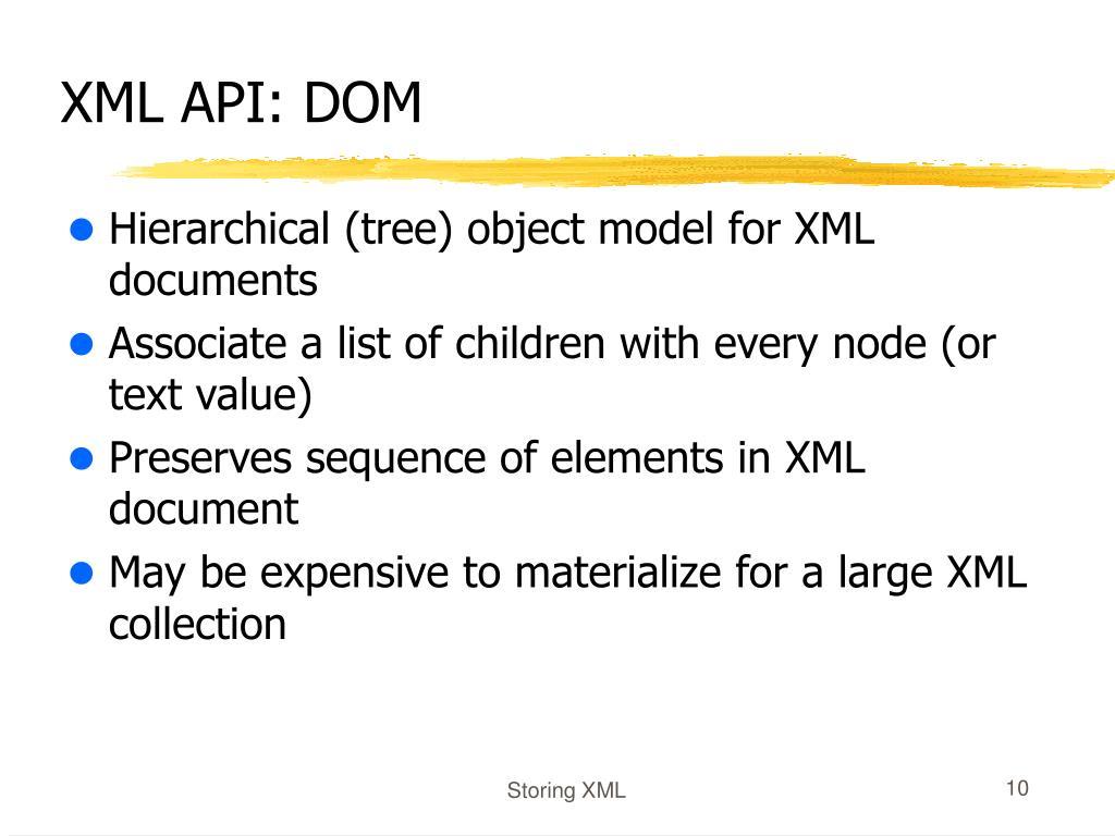 XML API: DOM