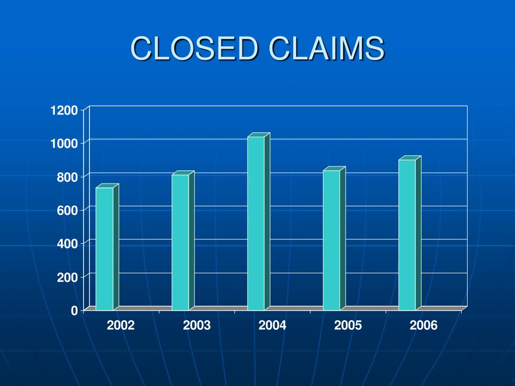 CLOSED CLAIMS