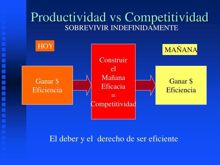 Productividad vs competitividad