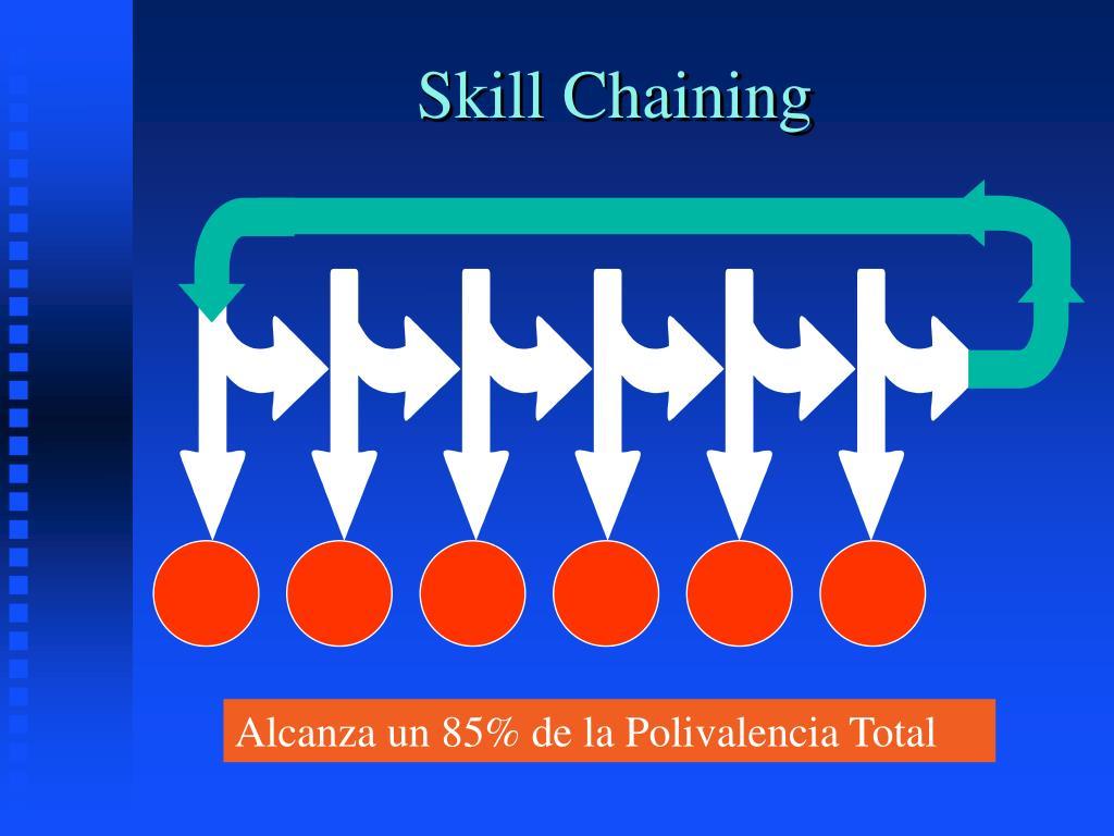 Skill Chaining