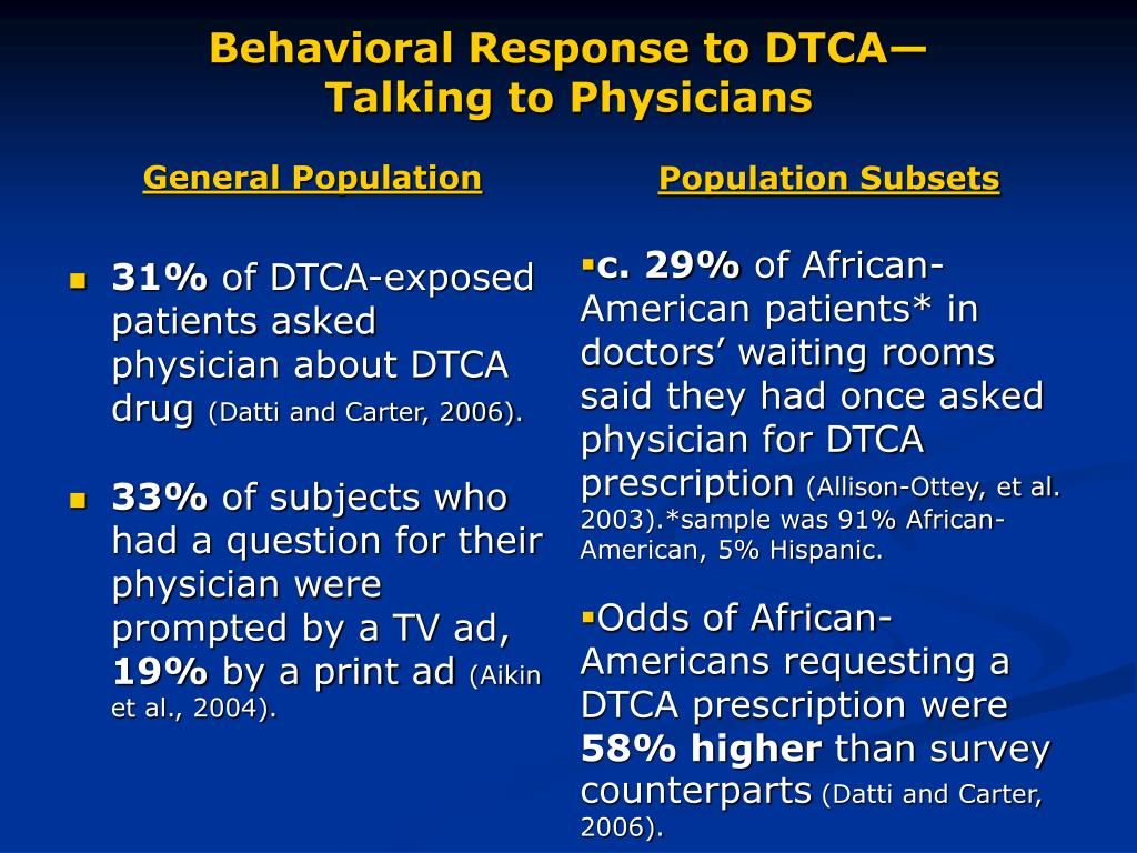 Behavioral Response to DTCA—