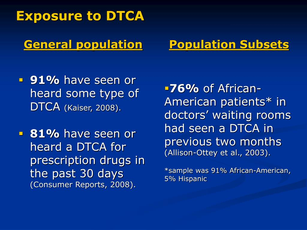 Exposure to DTCA