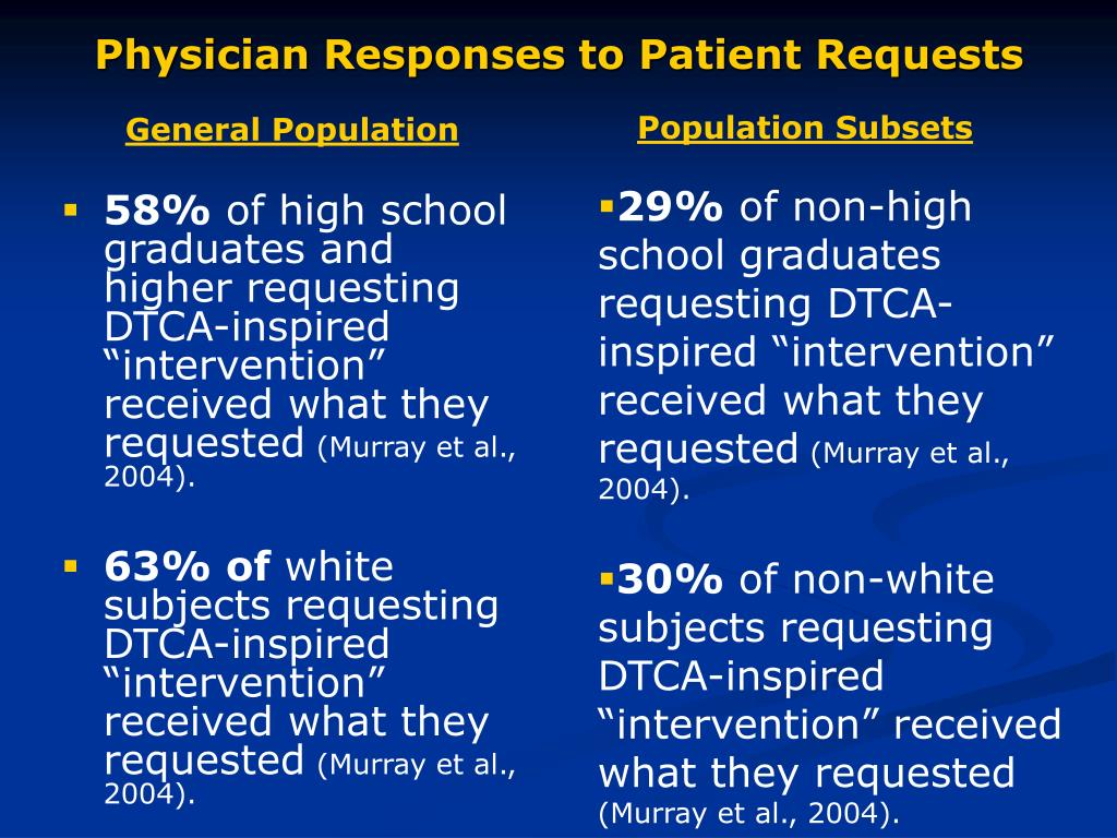 Physician Responses to Patient Requests
