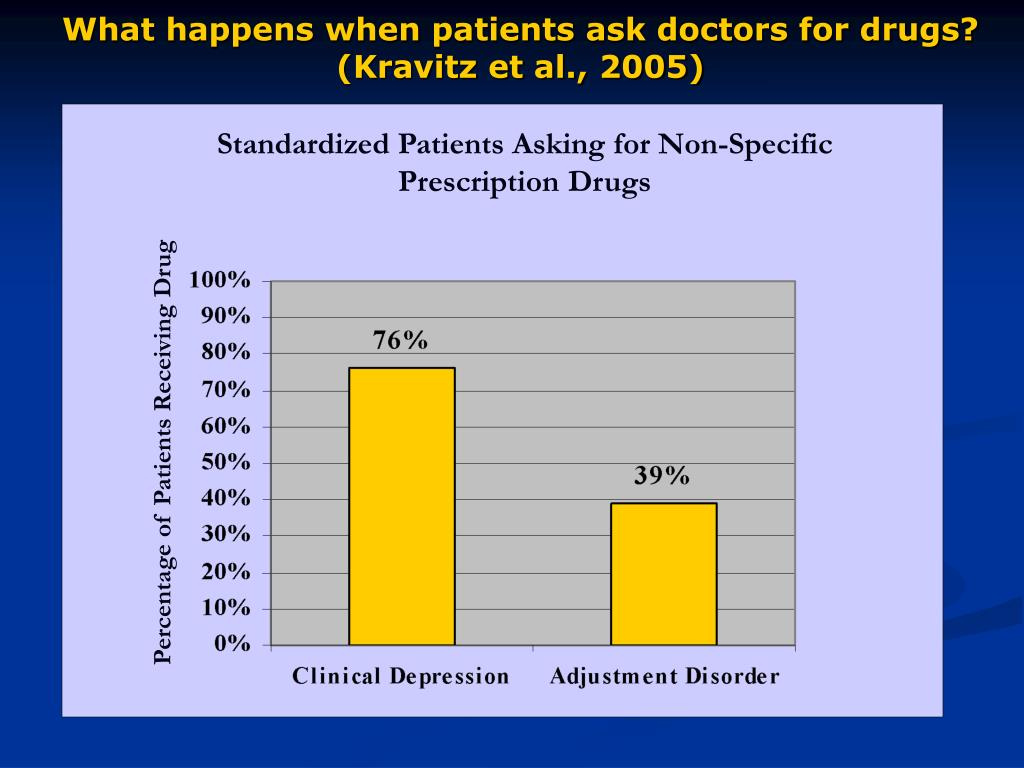 What happens when patients ask doctors for drugs? (Kravitz et al., 2005)