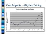 cost impacts alkylate pricing23