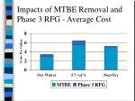 impacts of mtbe removal and phase 3 rfg average cost