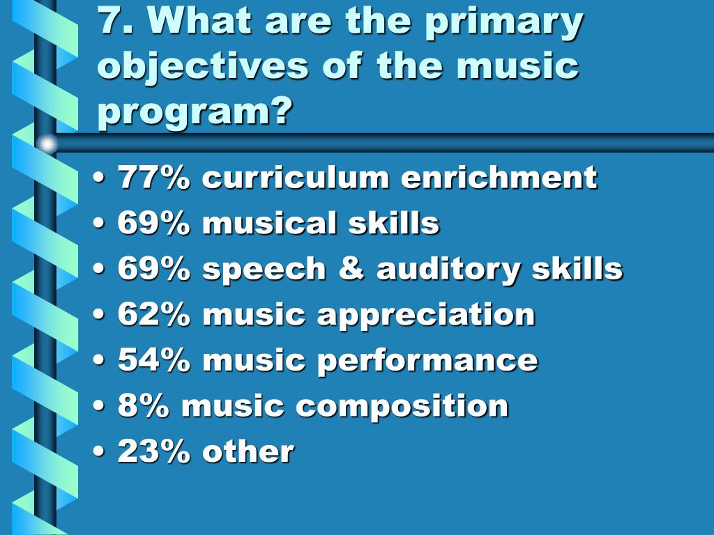 7. What are the primary objectives of the music program?