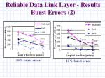 reliable data link layer results burst errors 2