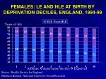 females le and hle at birth by deprivation deciles england 1994 99