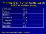 probability of dying between ages 15 and 60 males