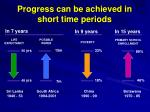 progress can be achieved in short time periods
