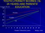 youth literacy scores 16 25 years and parents education