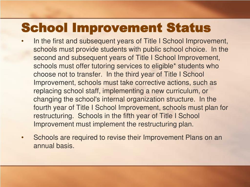 School Improvement Status