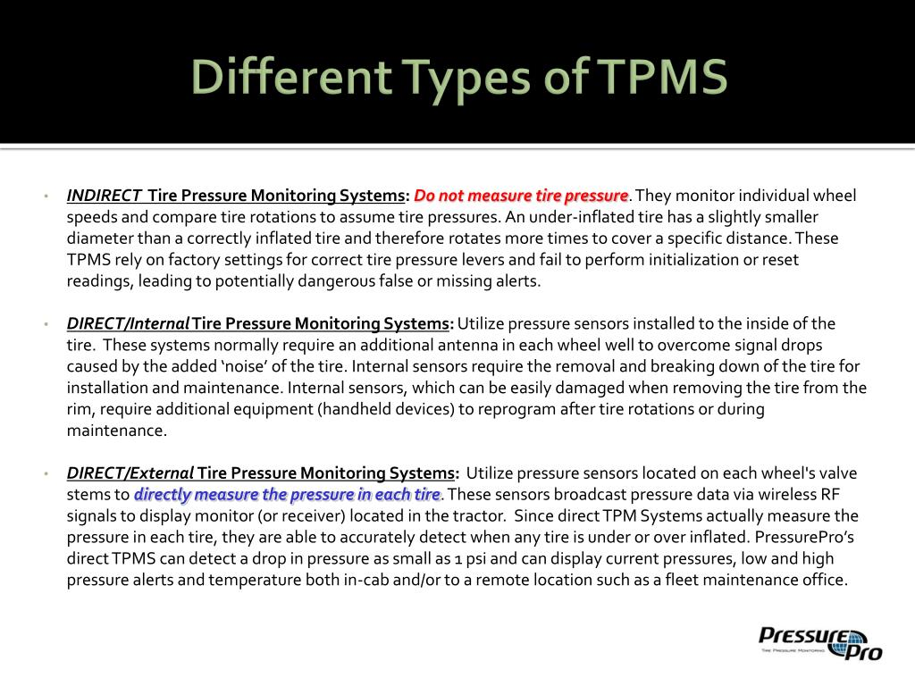 Different Types of TPMS