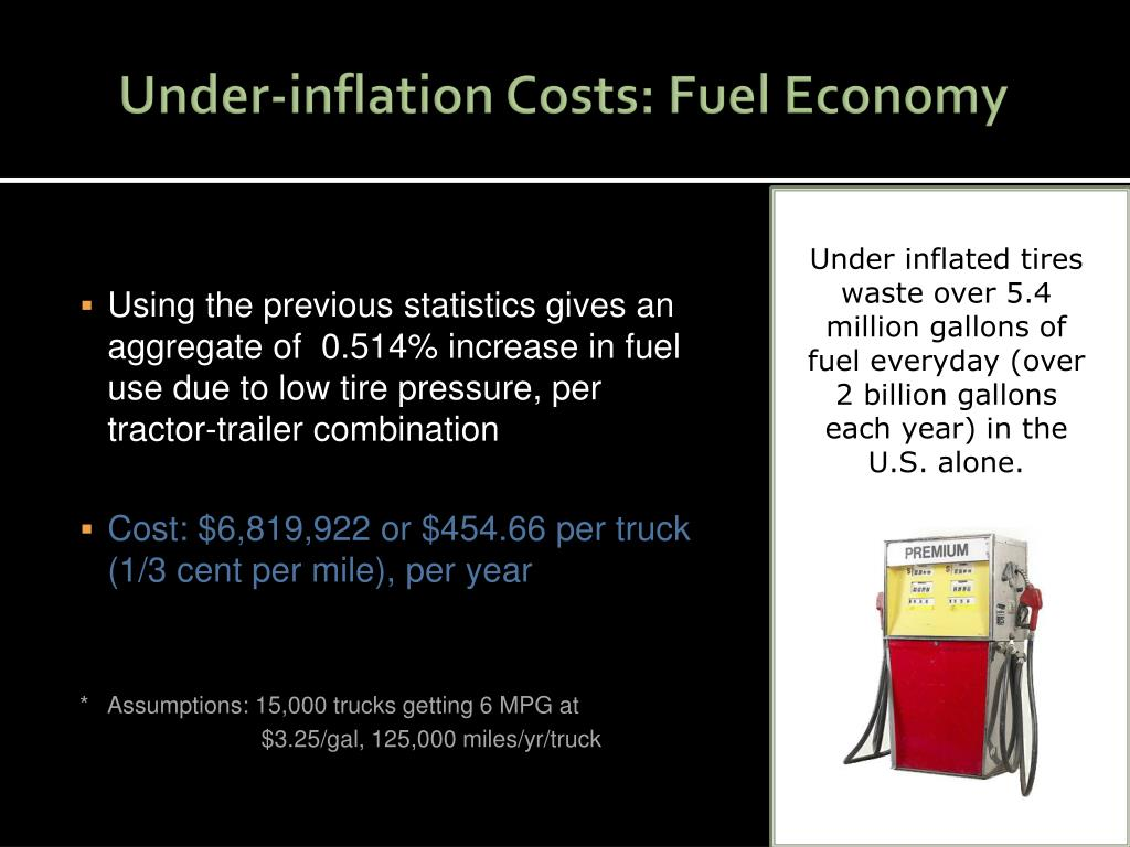 Under-inflation Costs: Fuel Economy