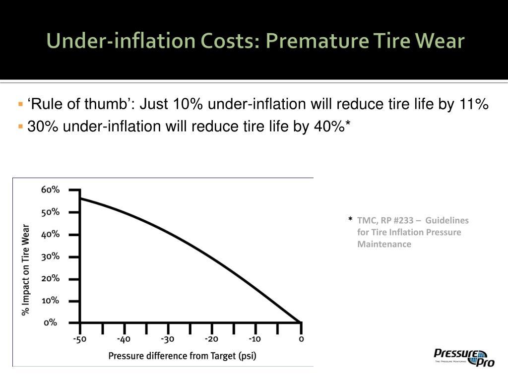Under-inflation Costs: Premature Tire Wear
