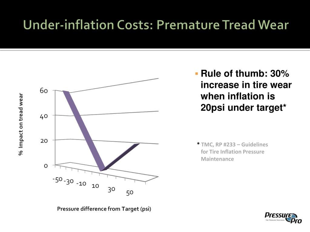 Under-inflation Costs: Premature Tread Wear