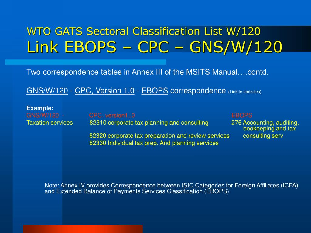 WTO GATS Sectoral Classification List W/120