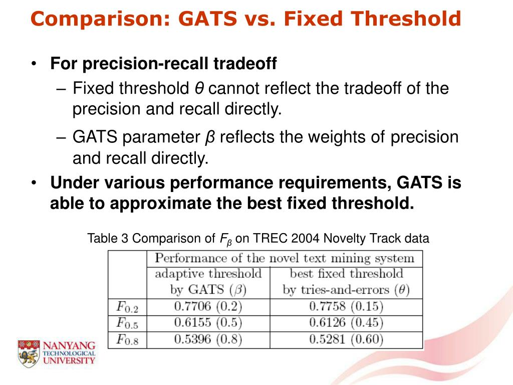 Comparison: GATS vs. Fixed Threshold