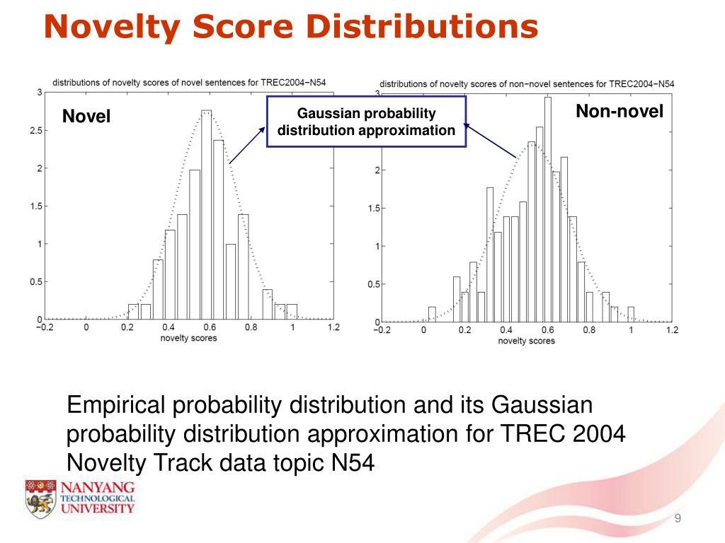 Novelty Score Distributions