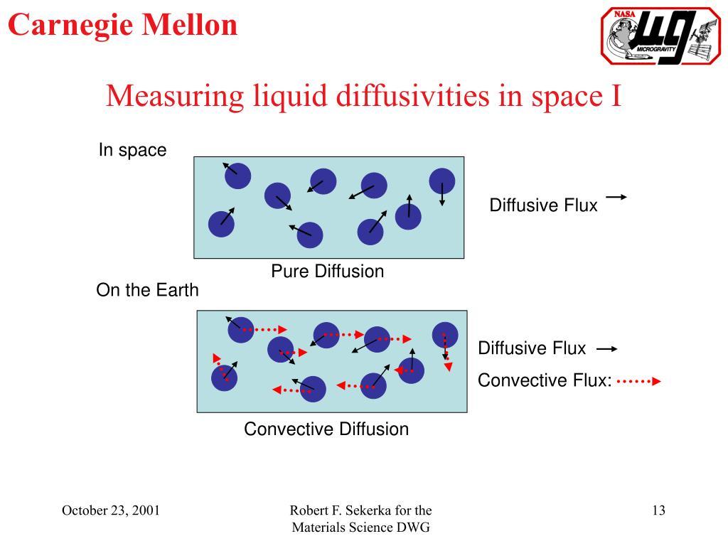 Measuring liquid diffusivities in space I
