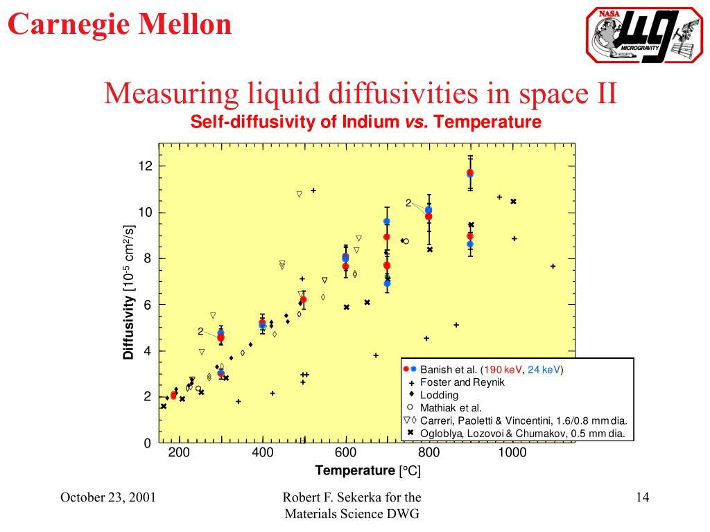 Measuring liquid diffusivities in space II