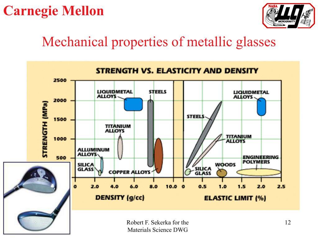 Mechanical properties of metallic glasses