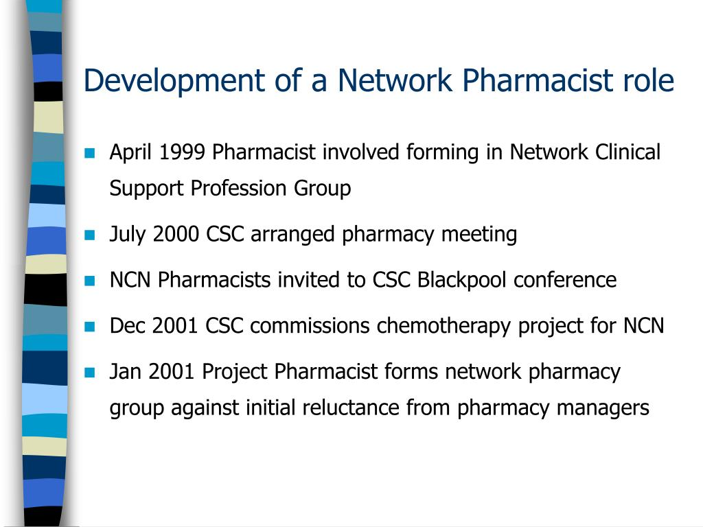 Development of a Network Pharmacist role