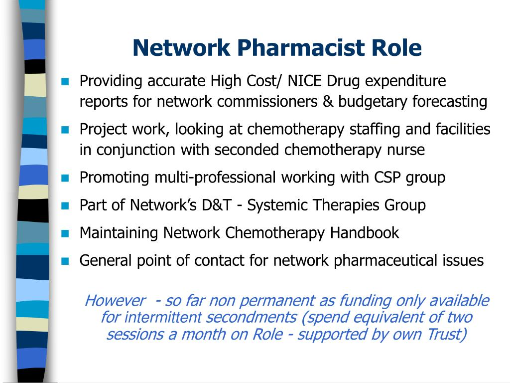 Network Pharmacist Role