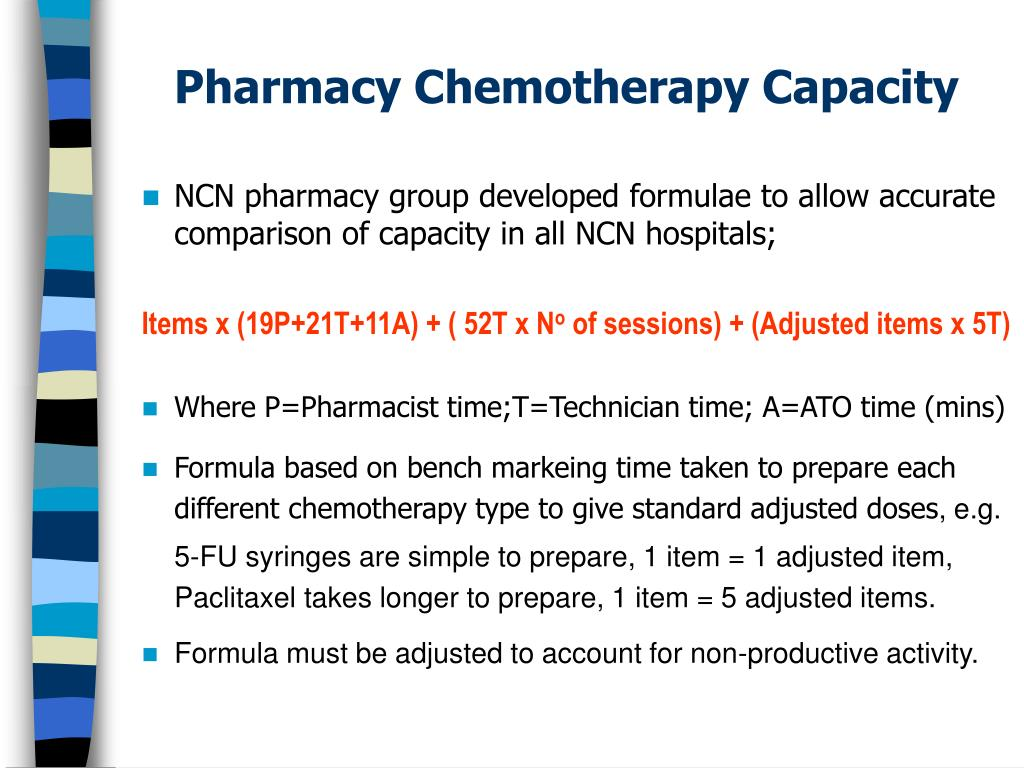 Pharmacy Chemotherapy Capacity