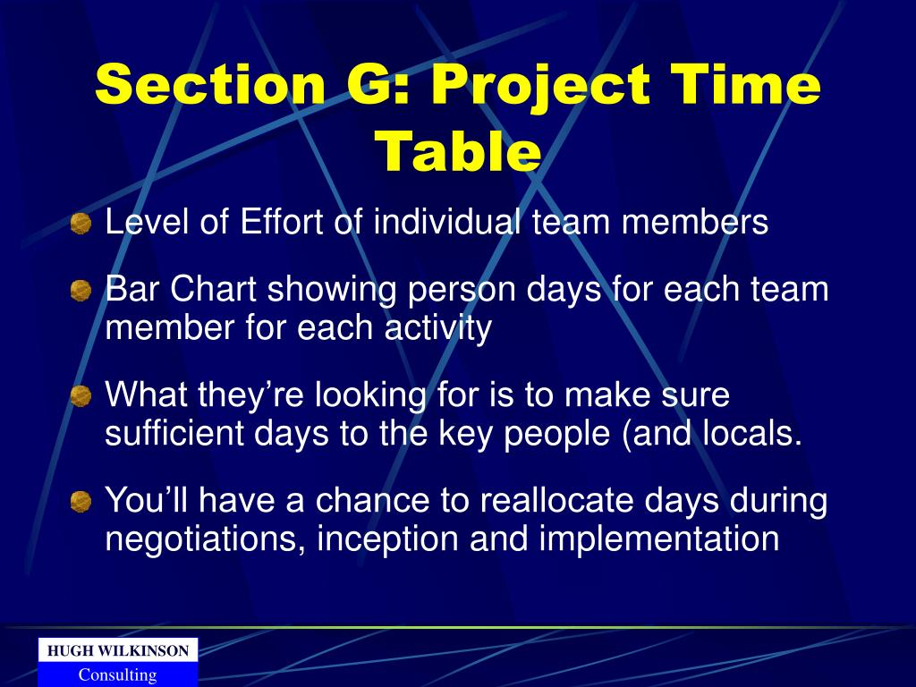 Section G: Project Time Table