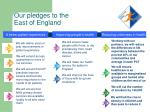 our pledges to the east of england