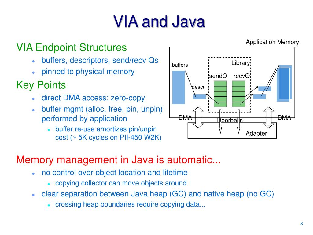 Application Memory