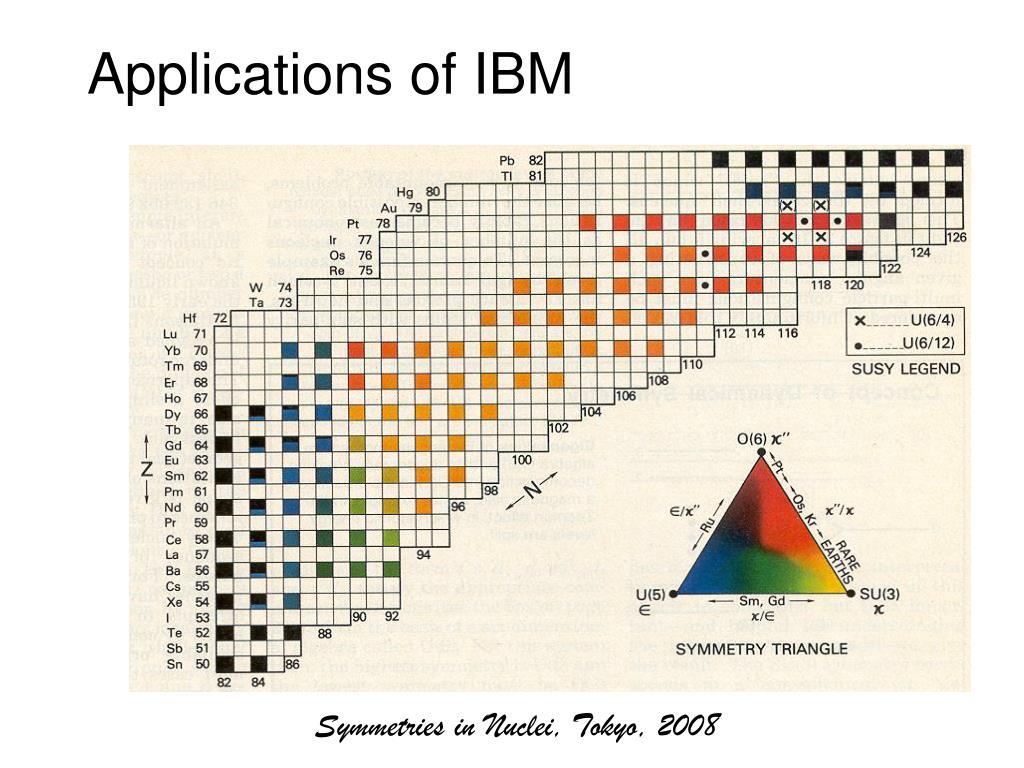 Applications of IBM