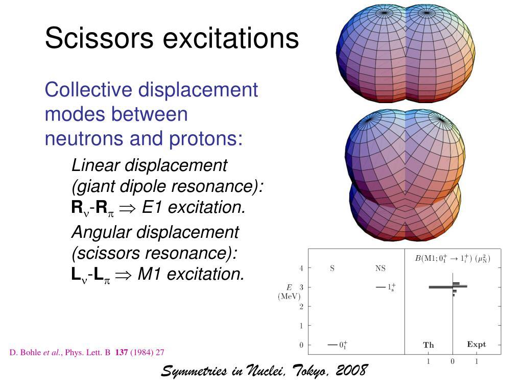 Scissors excitations