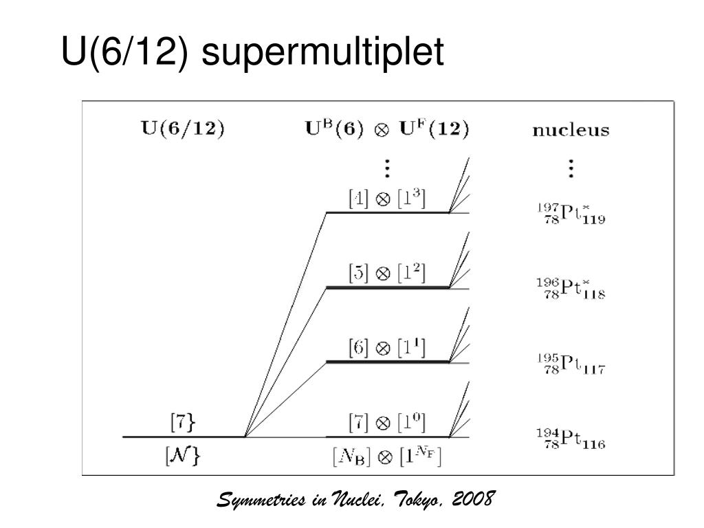 U(6/12) supermultiplet
