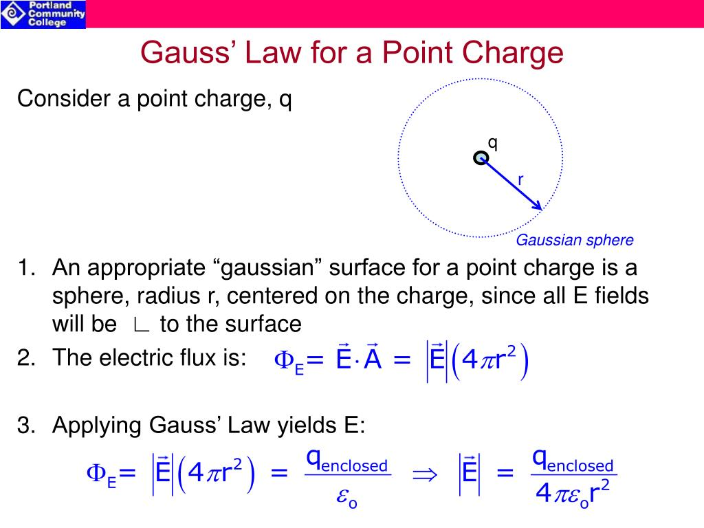 Gauss' Law for a Point Charge