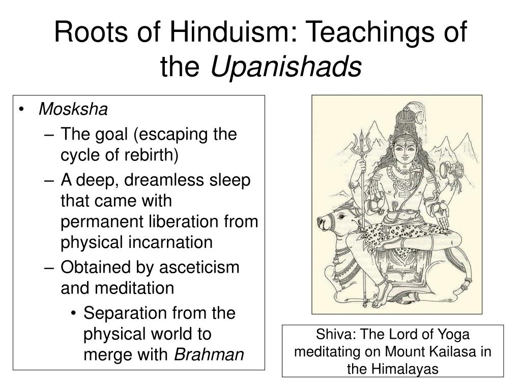 Roots of Hinduism: Teachings of the