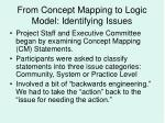 from concept mapping to logic model identifying issues