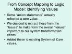 from concept mapping to logic model identifying values