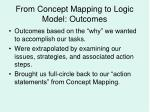 from concept mapping to logic model outcomes