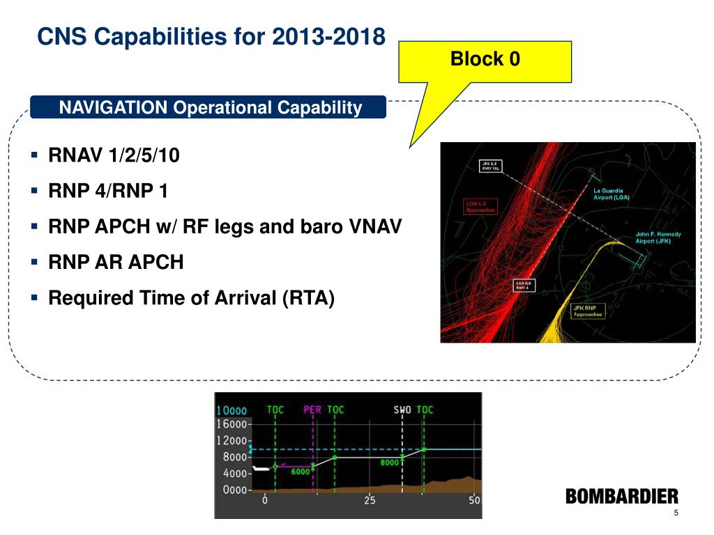CNS Capabilities for 2013-2018