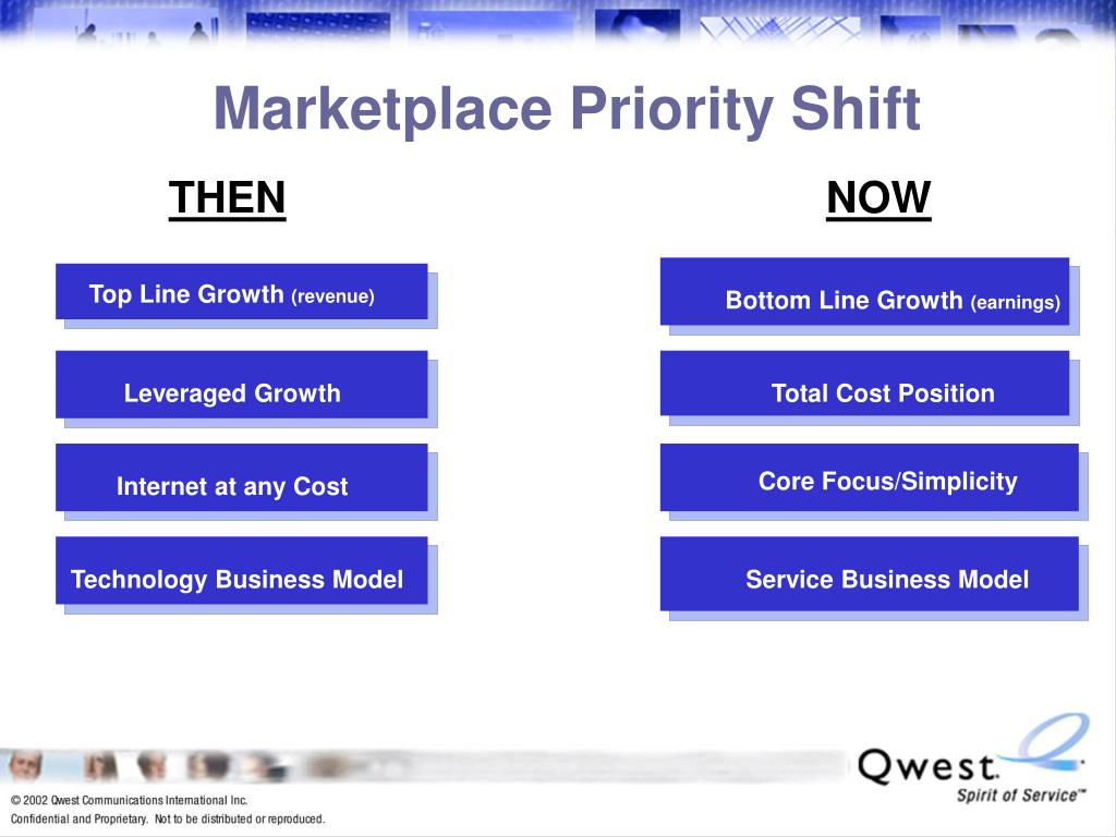 Marketplace Priority Shift